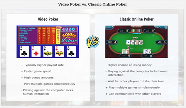 Video Poker vs Online Poker